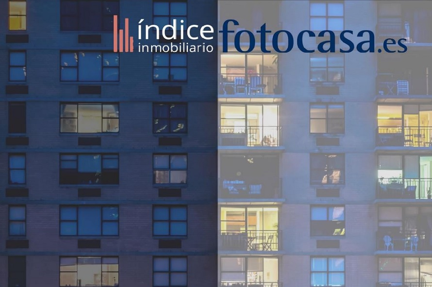 indiceinmobiliario