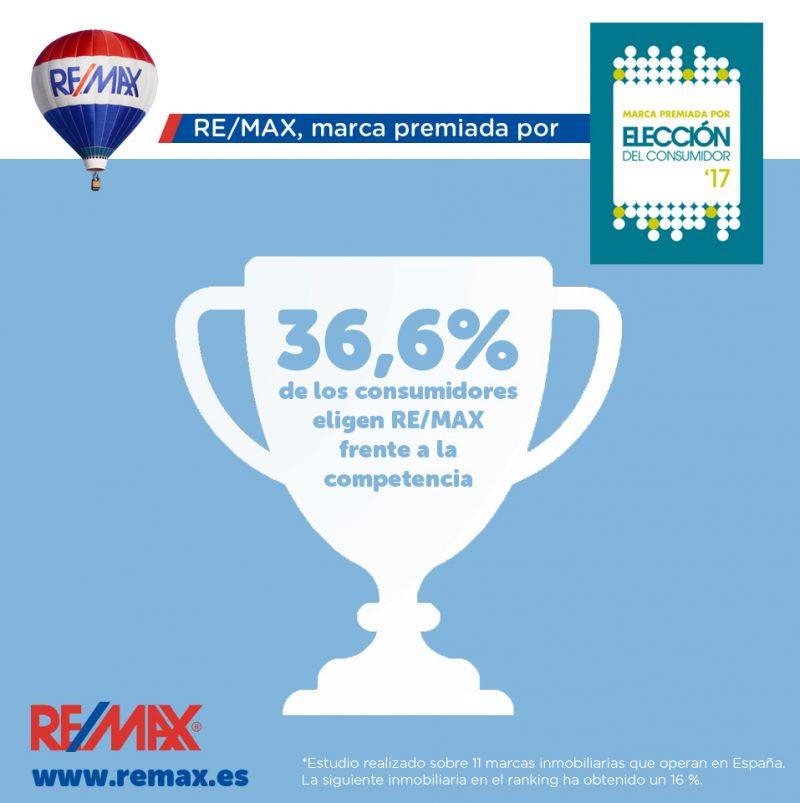 Re max espa a la inmobiliaria mejor valorada por los for Inmobiliaria fotocasa