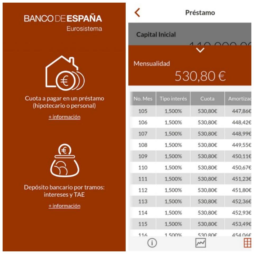 Apps para el profesional inmobiliario: Banco de España