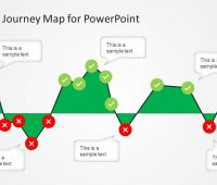customer-journey-map PINTEREST