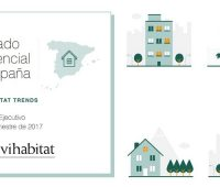 servihabitat_trends