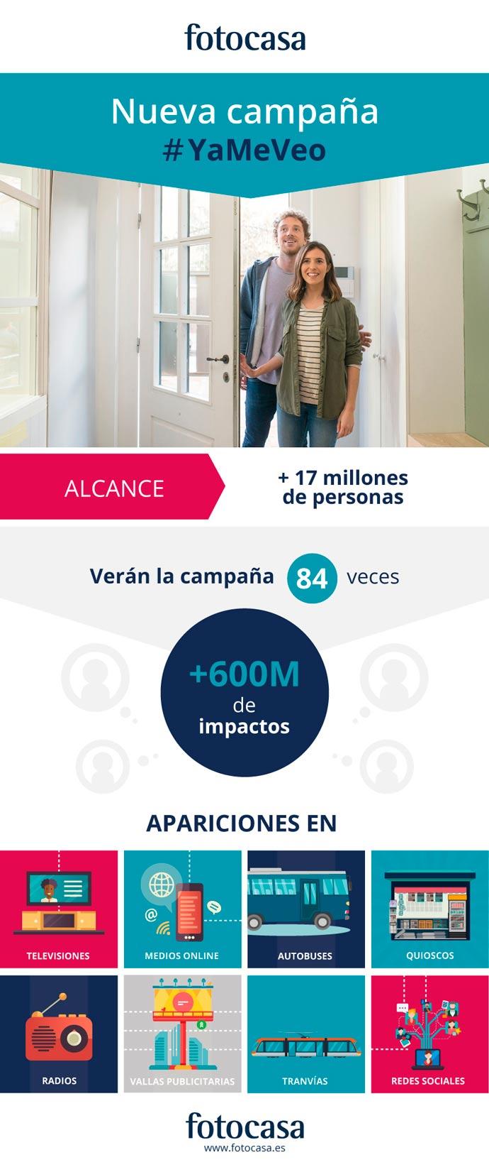 yameveo-infografia