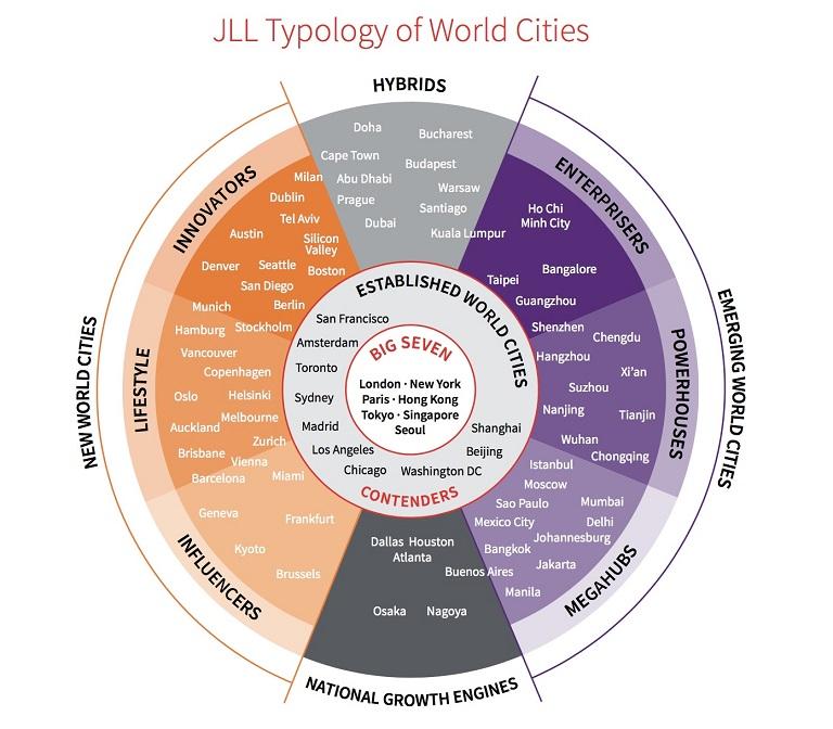 estudio ciudades